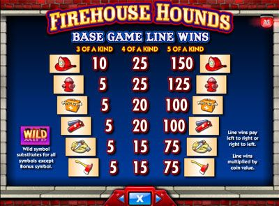 Firehouse Hounds paytable